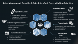 COVID-19 Brings Laser Focus on ROI to Digital Investments – IDC EuropeWebcast April 1st 2020