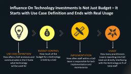 European CxOs and their Technology Decisions