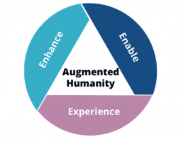 IDC European Augmented Humanity Launchpad